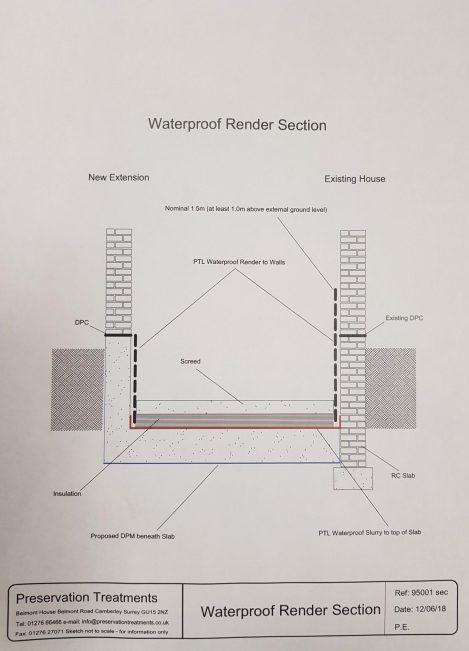 Waterproof Rendering Plan
