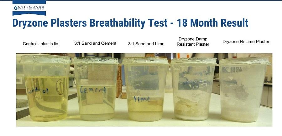 Dryzone Plaster Breathability Test